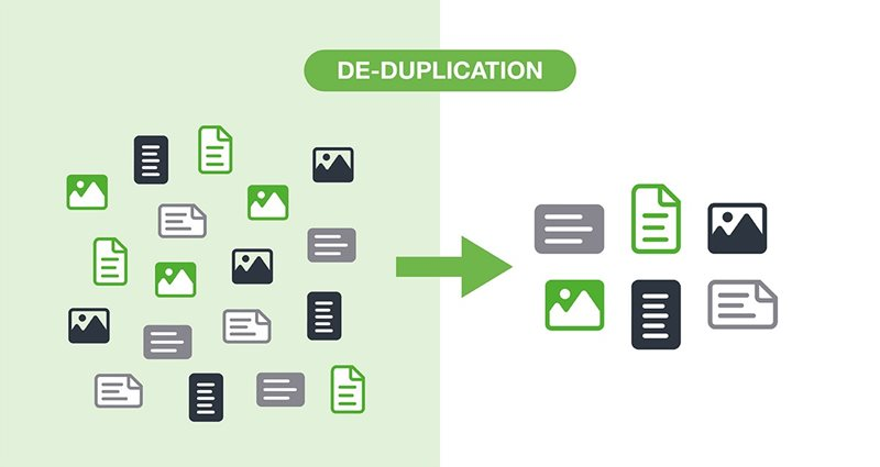 Deduplication Demystified